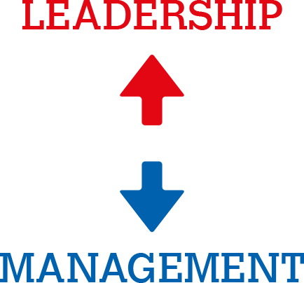 how to develop management skills and leadership skills